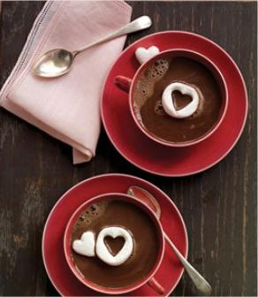 Рецепт горячего шоколада